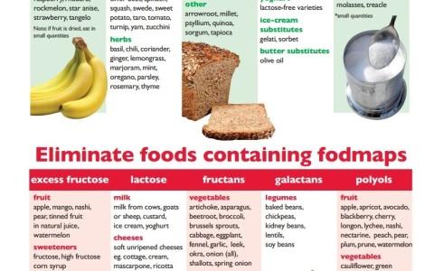 alimentos-fodmap